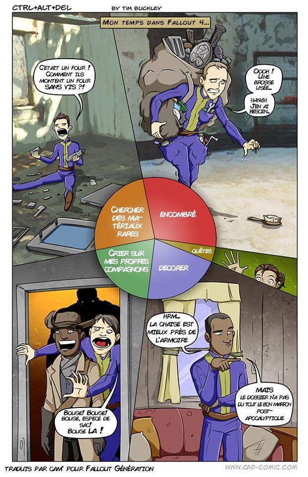 Comment on passe son temps dans Fallout 4